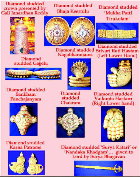 Jewelry for Deity